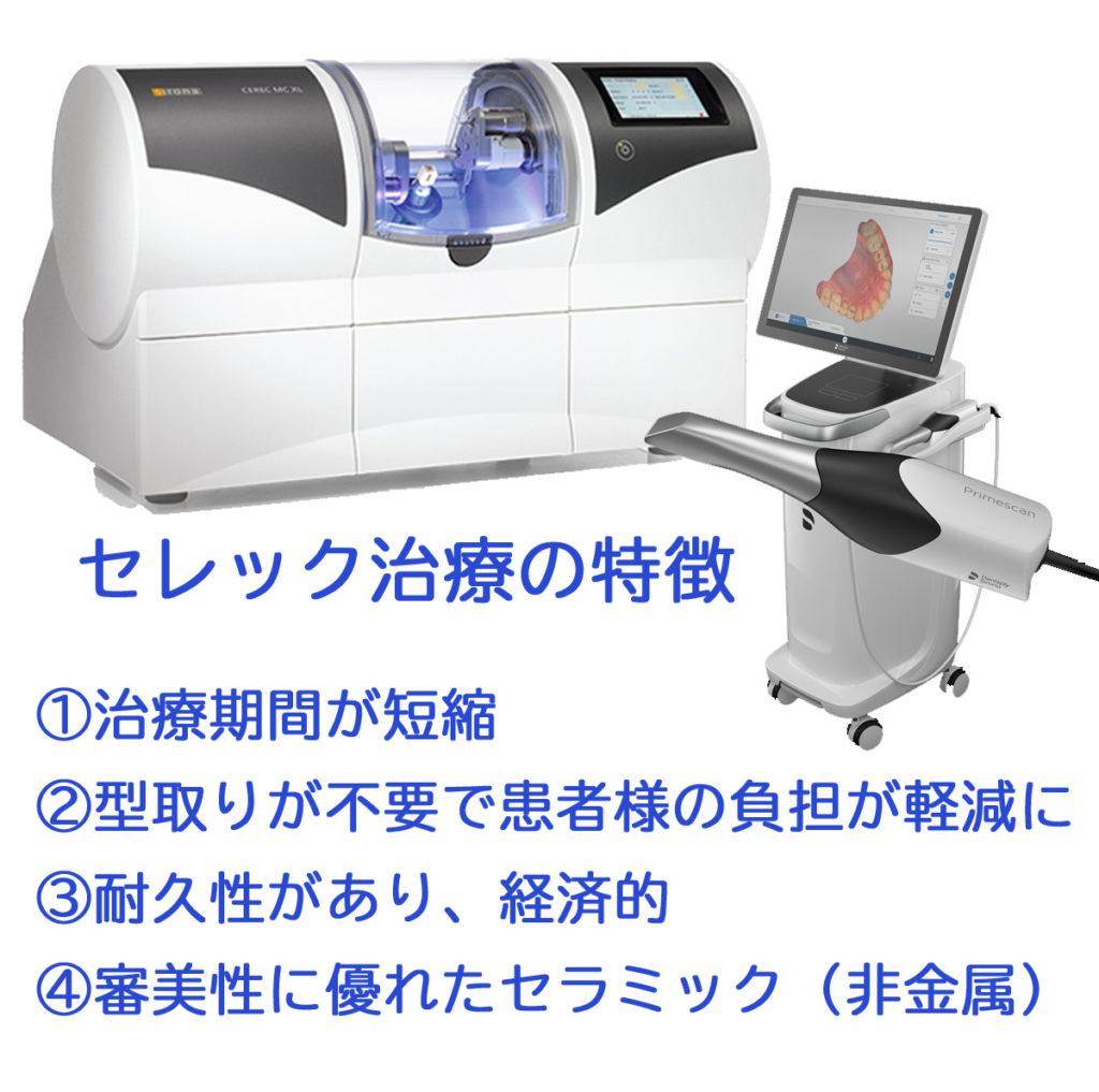 奈良の松田歯科医院のセレック治療の特徴